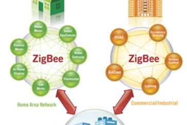 New ZigBee Smart Energy Version 1.1 Now Available