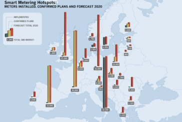 Smart Grid to Become €6.8 Billion Industry in Europe by 2016, According to GTM Research