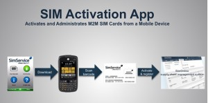 New App Meets the Need for Fast and Easy SIM Card Activation