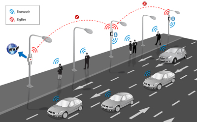Libelium announces Vehicle Traffic Monitoring Platform offering Bluetooth Sensors communicating over ZigBee