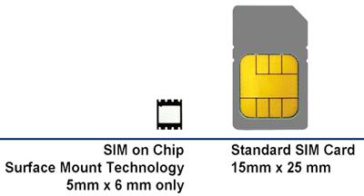 OBERTHUR SMART CARD DRIVERS FOR WINDOWS VISTA