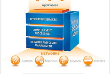 Gemalto acquires M2M service delivery platform provider SensorLogic