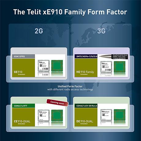 Telit xE910 family