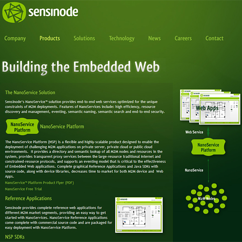 Sensinode Releases NanoService Free Trial