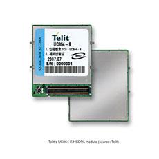 Telit UC864-K M2M module
