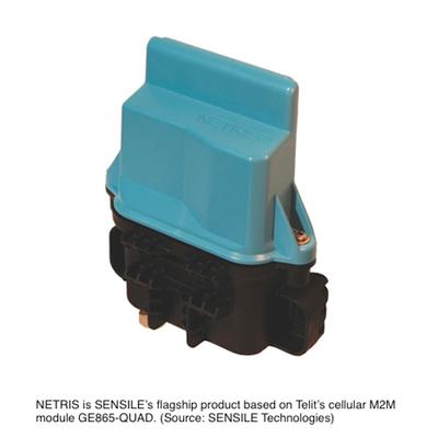 Sensile Technologies NETRIS