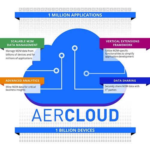 Aeris Communications Launches AerCloud to Create and Deliver Advanced M2M Solutions