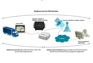 SkyWave and Garmin Rev up Remote Communications between Dispatch, Fleet and In-cab Drivers