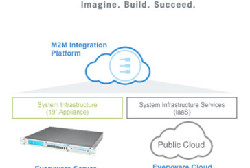 Eurotech Announces Everyware Server to Enable On-Premises M2M and Internet of Things Applications