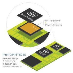 Intel XMM 6255 details