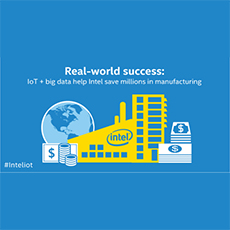 Intel and Mitsubishi Electric Collaborate to Create Next-Generation Factory Automation Systems