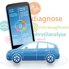 O2 Car Connection: M2M Remote automobile diagnostics via