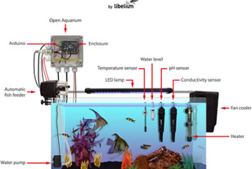 Libelium Launches Hydroponics and Aquaponics Sensor Platforms for Makers