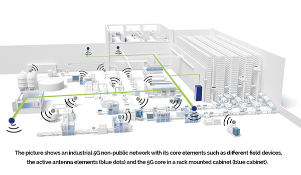illustration of 5G router deployment in facilities
