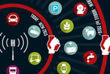 New GSMA Report Predicts Chinese IoT Market Will Exceed One Billion Connections by 2020, Underpinned by Licensed LPWA Market