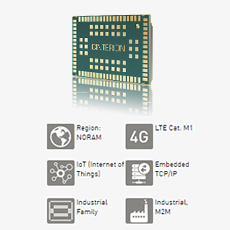 Gemalto launches LTE Cat. M1 wireless module for IoT solutions