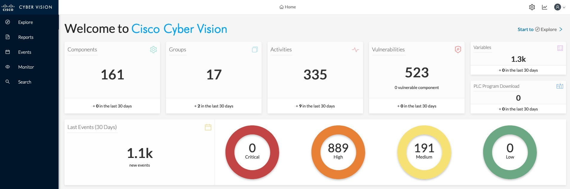 Cisco Cyber Vision (dashboard)