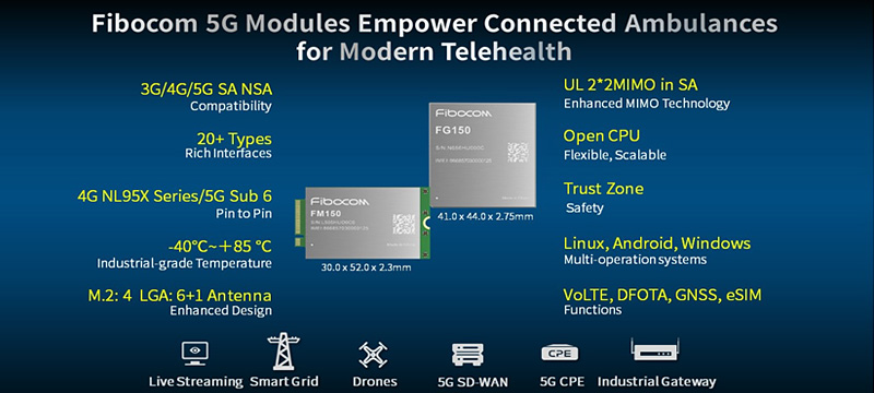 Fibocom 5G modules for connected ambulance and telehealth