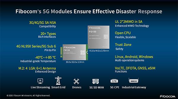 Fibocom 5g modules FG150 and FM150