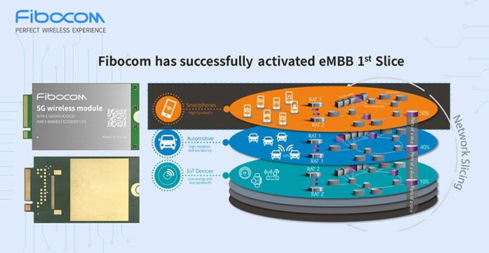 Fibocom 5G module and network slicing diagram