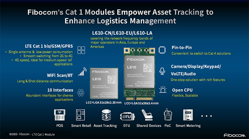 Fibocom Cat1 modules for asset tracking