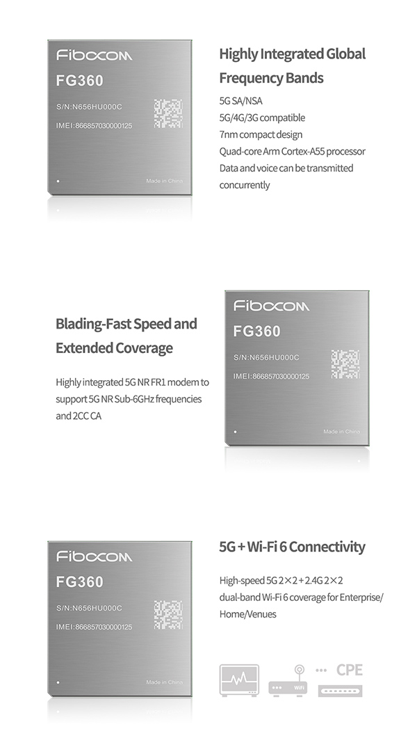 Fibocom FG360 5G module
