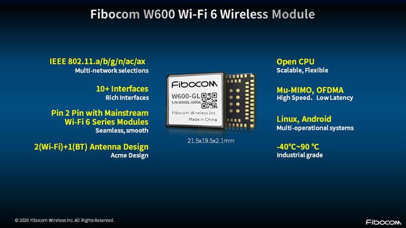 Fibocom WiFi 600 module