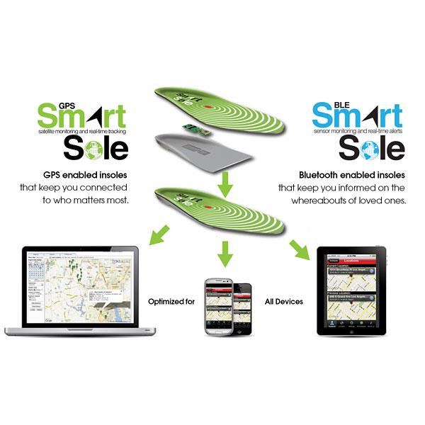 GTX smart sole