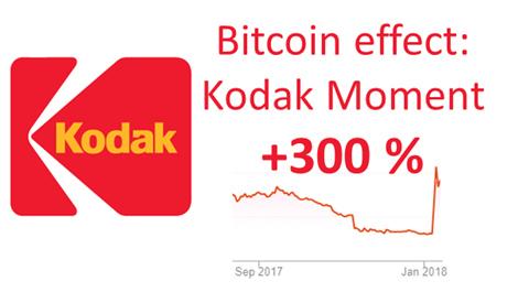 Kodak, the bitcoin effect