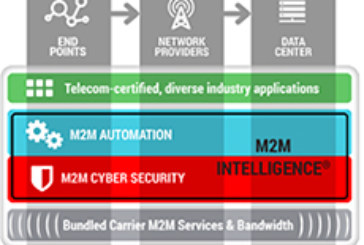 M2Mi Announces Enhanced M2M Intelligence® M2M and IoT Enterprise Cloud Platform
