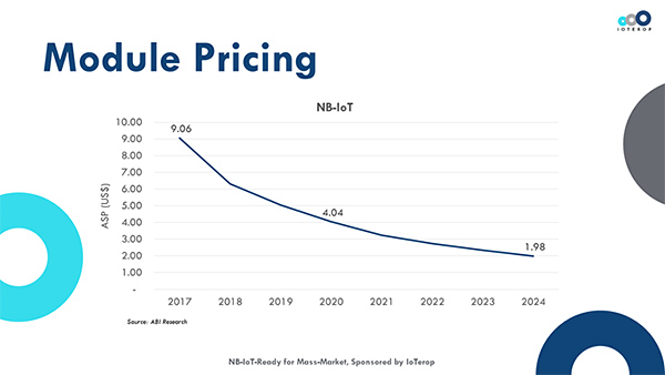 Chart: NB-IoT Module Pricing (Source: ABI Research/IoTerop Webinar NB-IoT)