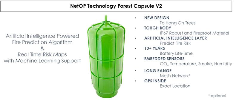 NetOP technology forest capsule v2