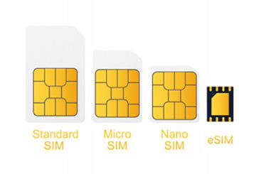 Soracom Introduces ecoSIM Cards, Significantly Reducing Plastic Waste