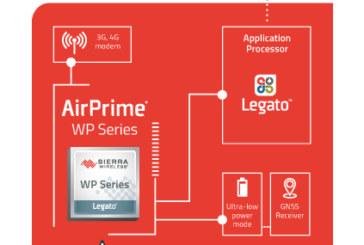 Sierra Wireless Releases Open Hardware Reference Design to Accelerate Innovation for the Internet of Things