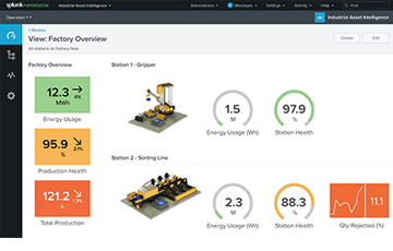 Splunk for Industrial IoT screenshot