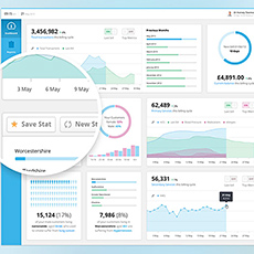 IoT Data Analytics: select the right tool for your business