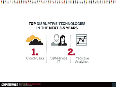 Computerworld 2016 survey slide