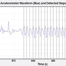 data from accelerometer