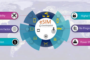 Shipments of eSIM-based Devices to Reach Nearly 2 Billion Units by 2025