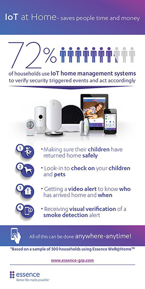 essence IoT connected home infographic
