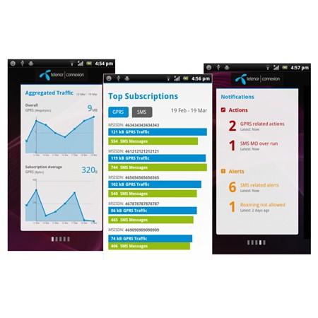 Telenor Connexion M2M dashboard on mobile app