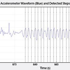 data from accelerometer
