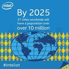 Intel Smart Cities chart