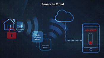 sensor-to-cloud scenario
