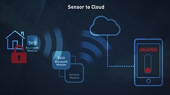 sensor-to-cloud scenario