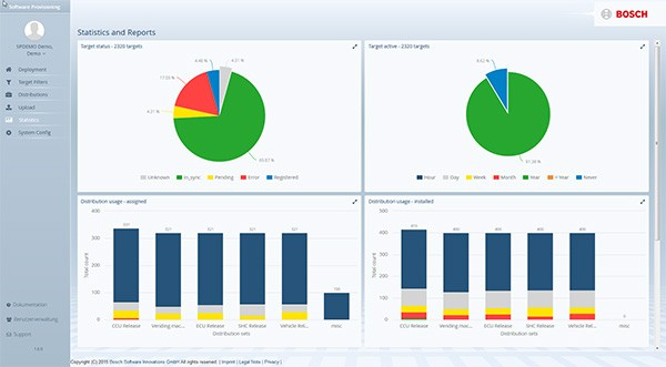 Bosch IoT Suite PaaS screenshot