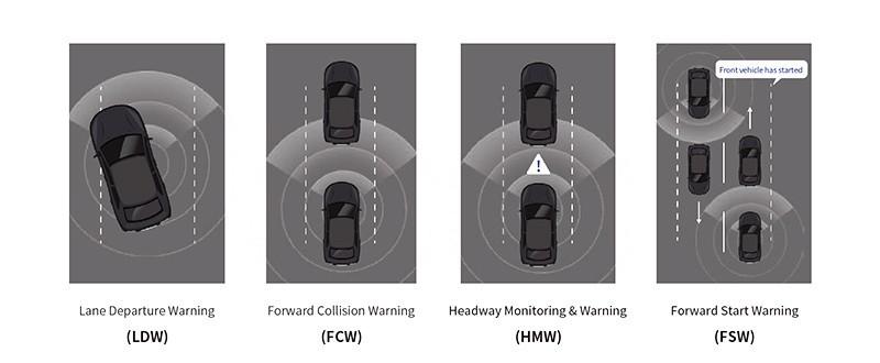 Advanced Driver Assistance System (ADAS)