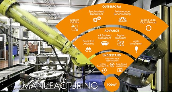 3 stages of Manufacturing Transformation: Understand, Advance and Outperform
