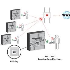 Libelium RFID NFC diagram