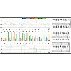 Software AG monitoring screen